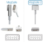 Блок питания Apple 85W MagSafe 2 (A1424)