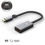 Переходник Thunderbolt to HDMI (4K 60Hz Ultra HD)